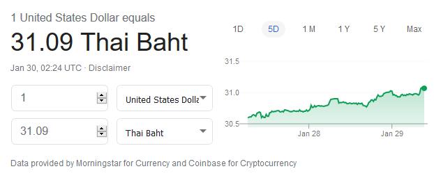 Screenshot_2020-01-30 dollar to baht - Google Search.png