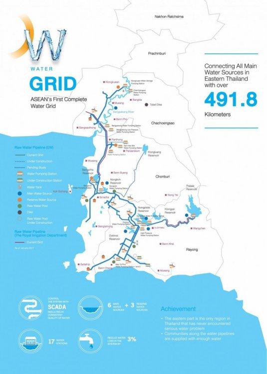 Water Grid_EN 230561.jpg