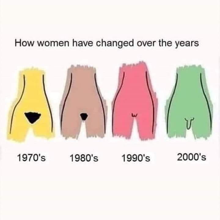 How women changed.jpg